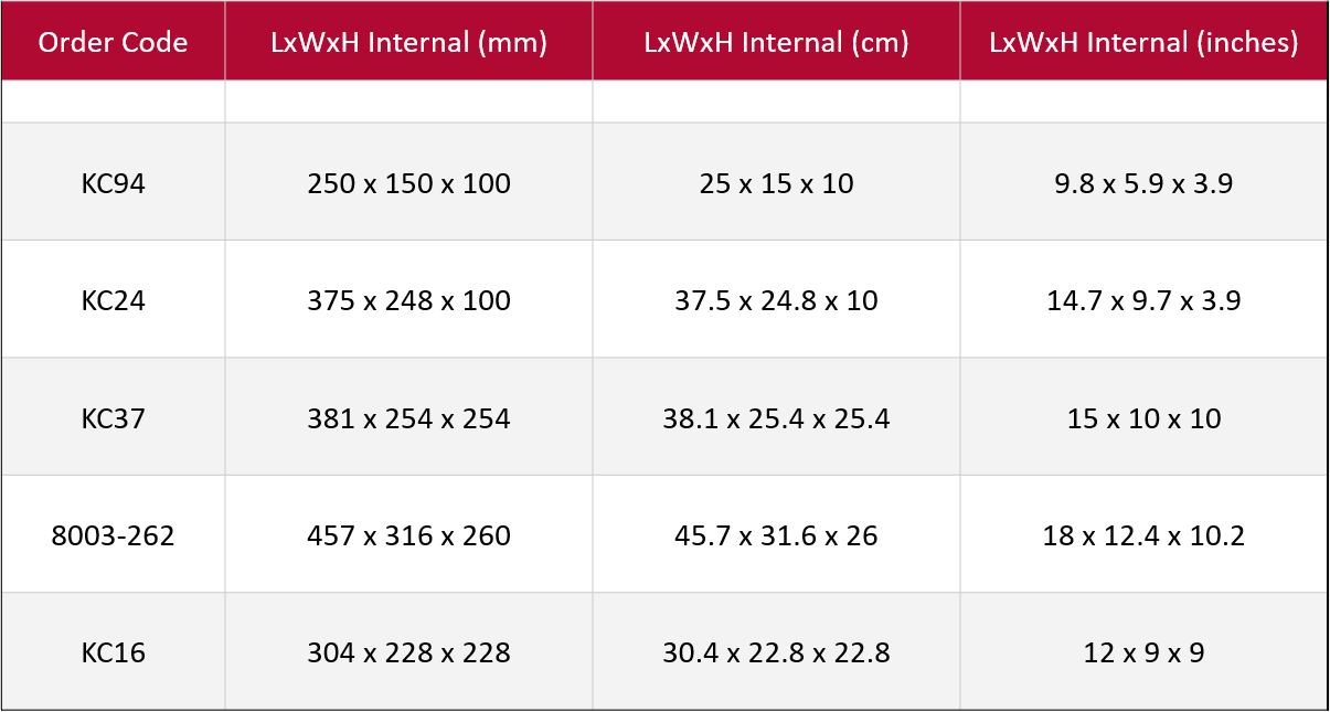 size conversion chart for cardboard cartons | Kwikpac