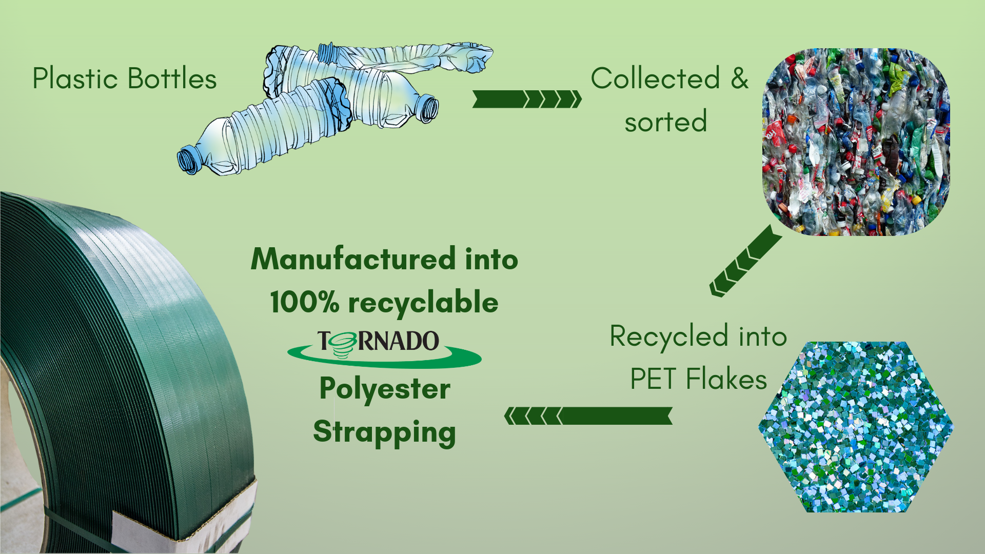 Polyester strapping made from recycled PET